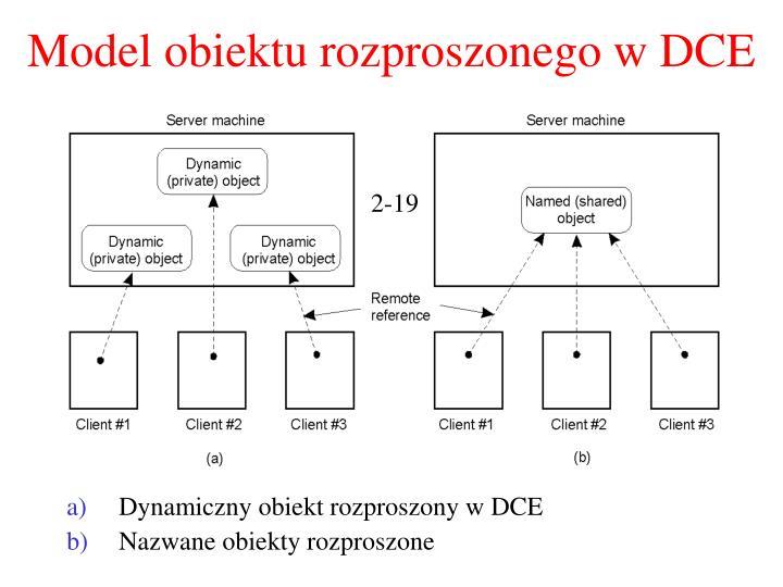 Model obiektu rozproszonego w DCE