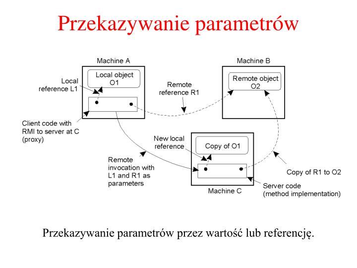 Przekazywanie parametrów