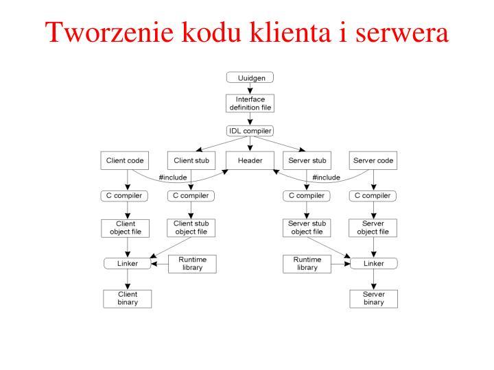 Tworzenie kodu klienta i serwera
