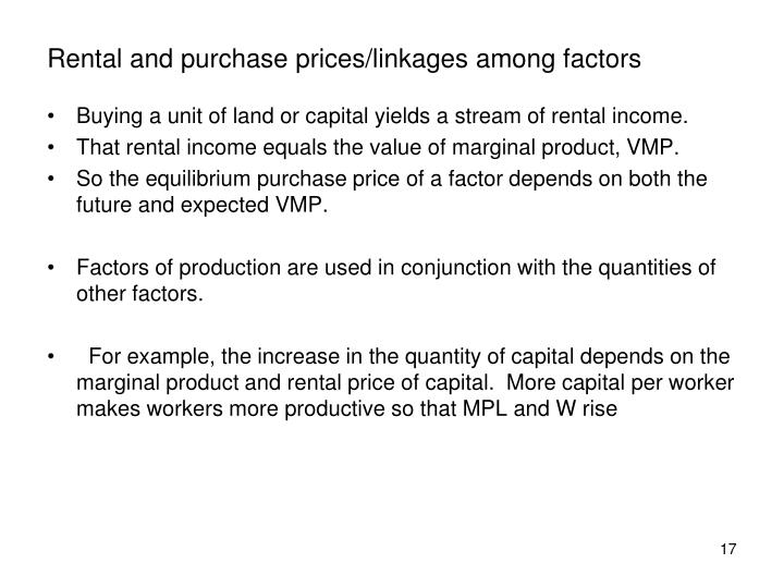 Rental and purchase prices/linkages among factors
