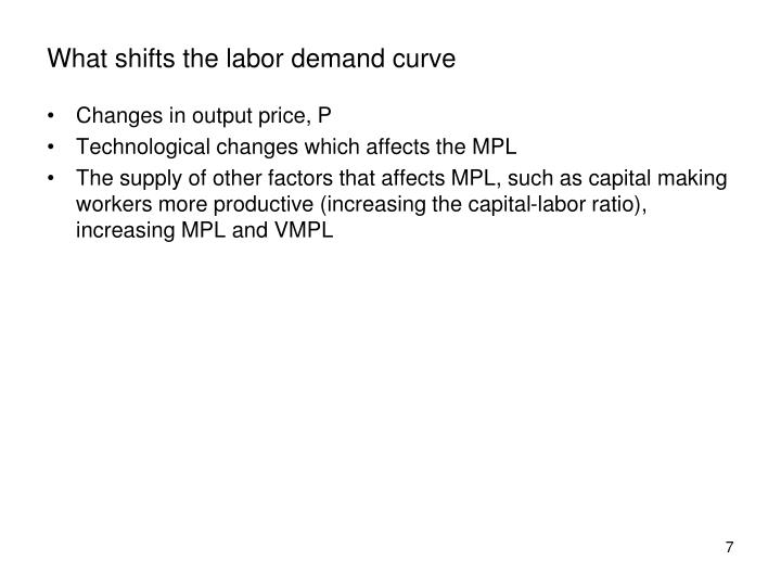 What shifts the labor demand curve