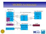 mgrid architecture1