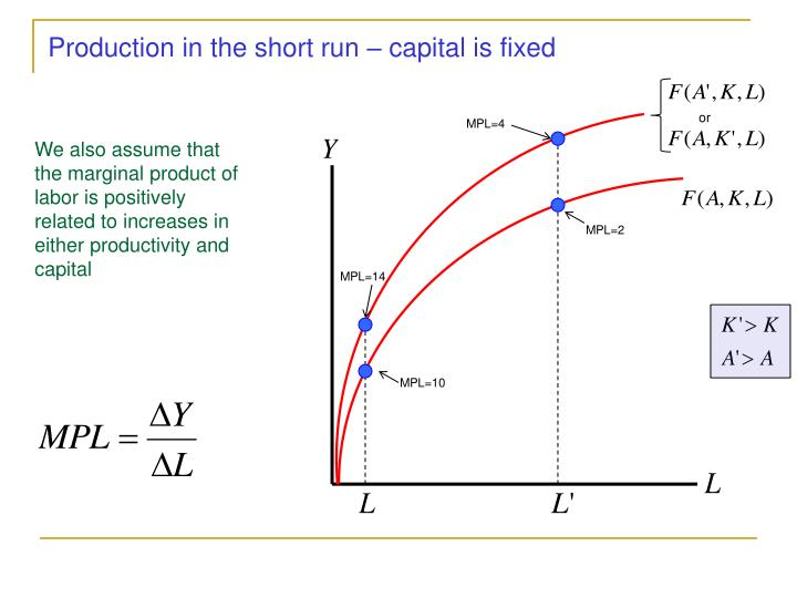 Production in the short run – capital is fixed