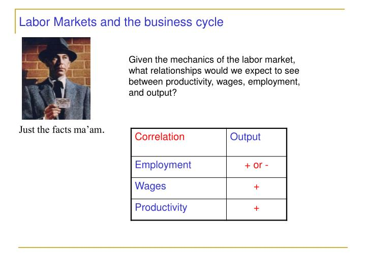 Labor Markets and the business cycle
