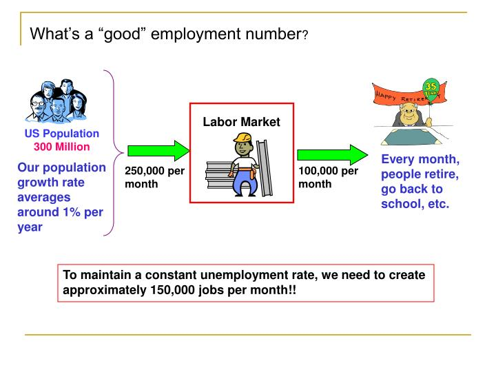 "What's a ""good"" employment number"