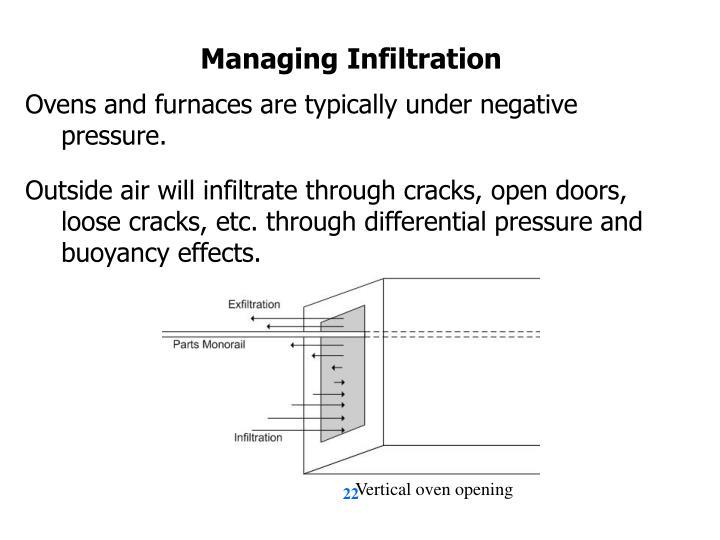 Managing Infiltration