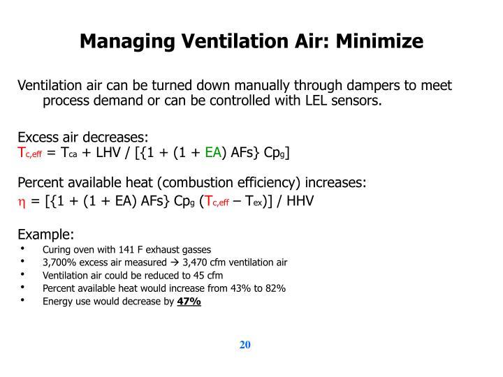 Managing Ventilation Air: Minimize