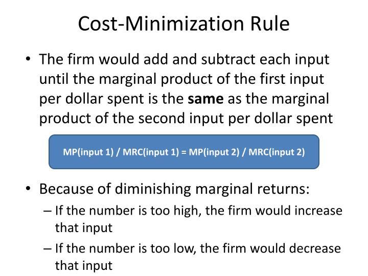 Cost-Minimization Rule