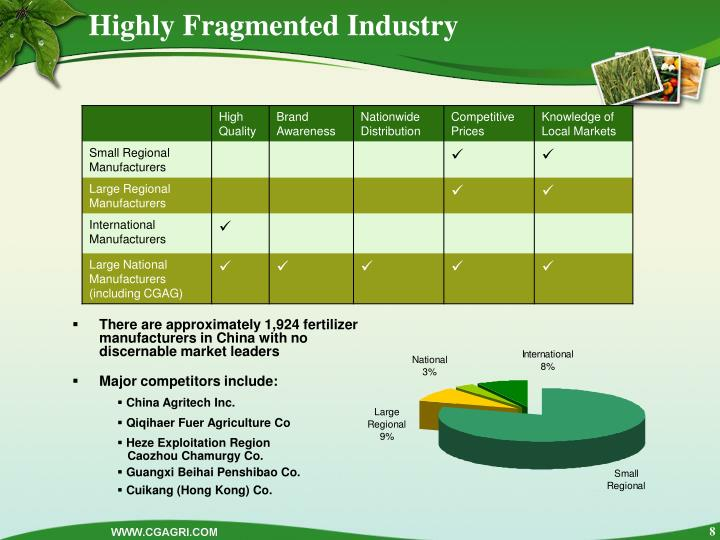 Highly Fragmented Industry