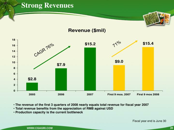 Strong Revenues