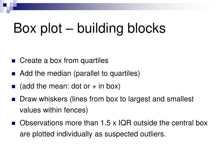 Box plot – building blocks
