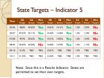 state targets indicator 5