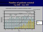 number of patients assisted sep 2000 june 2003
