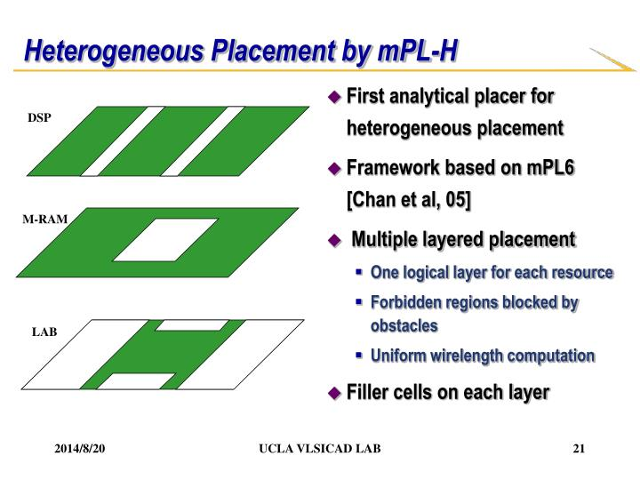 Heterogeneous Placement by mPL-H