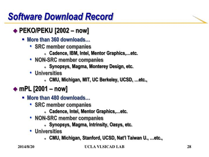 Software Download Record