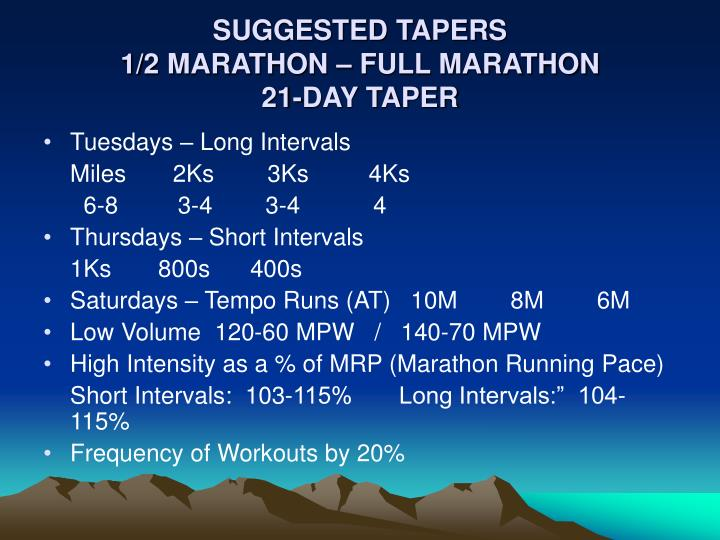 SUGGESTED TAPERS