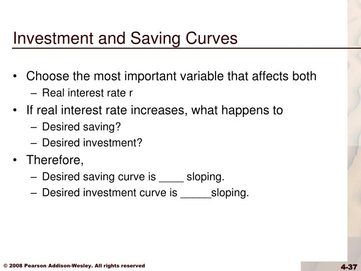 Investment and Saving Curves