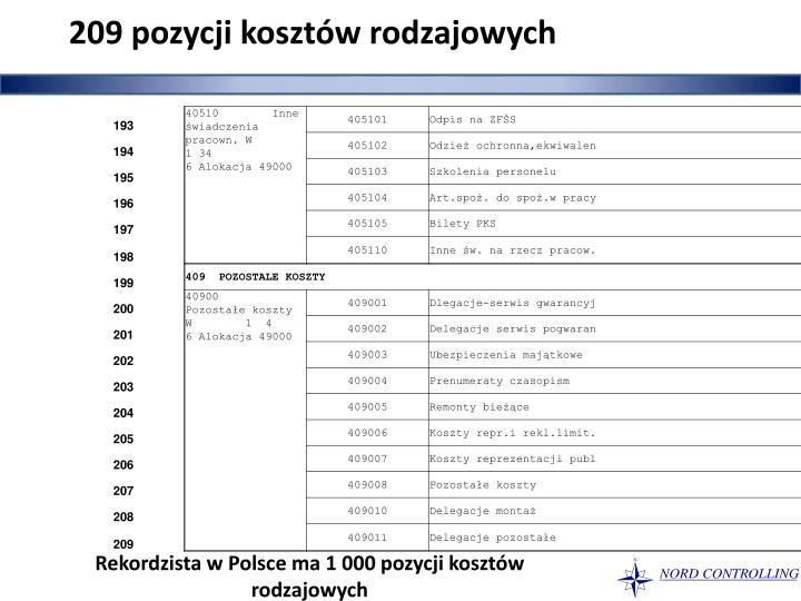 209 pozycji kosztów rodzajowych