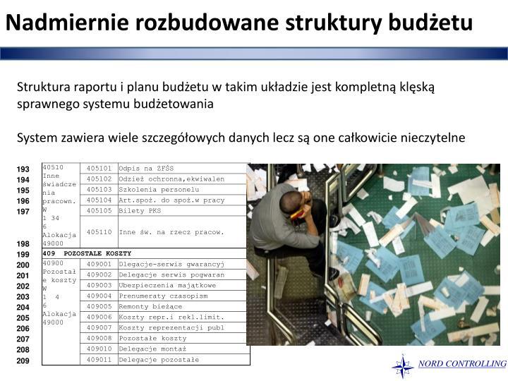 Nadmiernie rozbudowane struktury budżetu