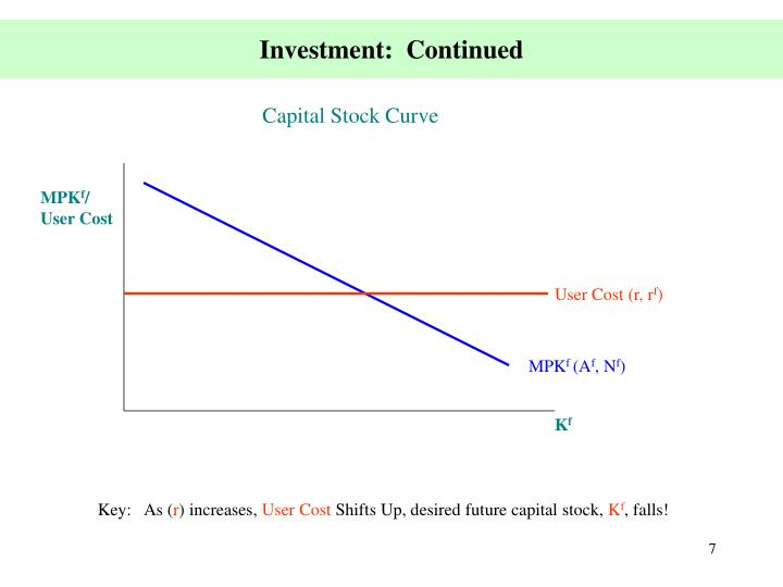 Investment:  Continued