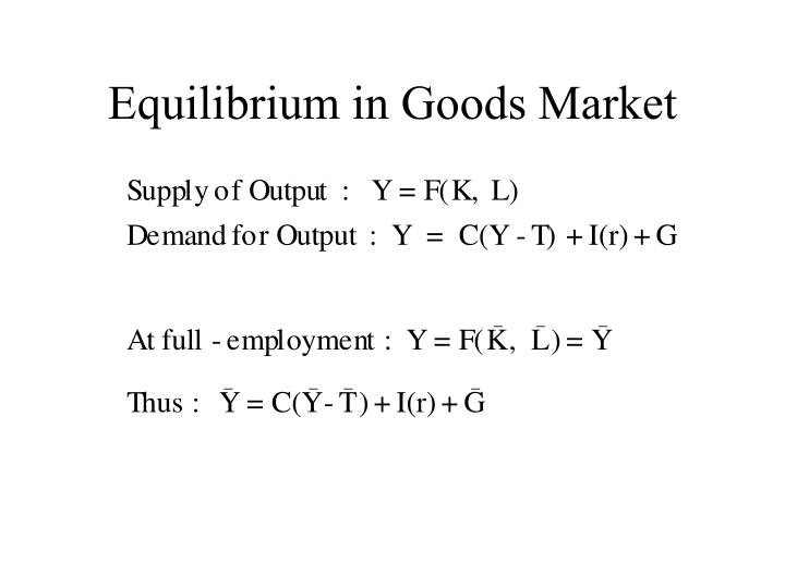 Equilibrium in Goods Market