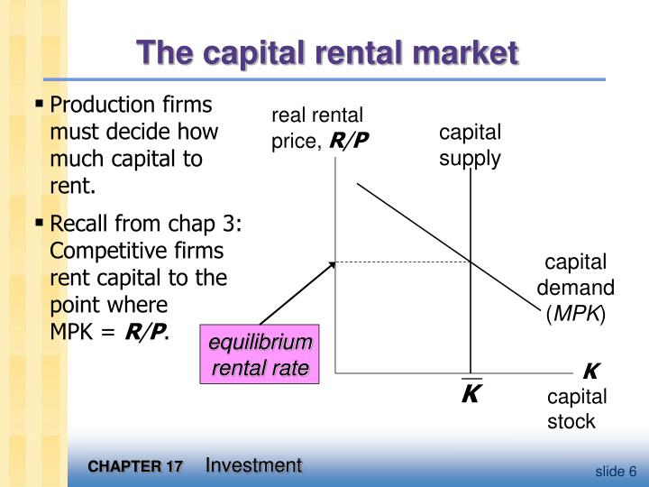 real rental price,