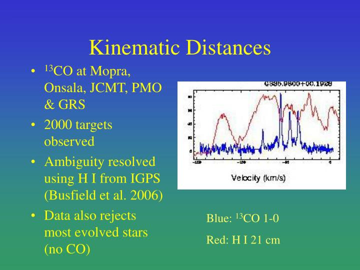 Kinematic Distances