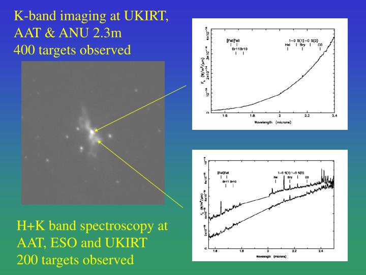 K-band imaging at UKIRT, AAT & ANU 2.3m