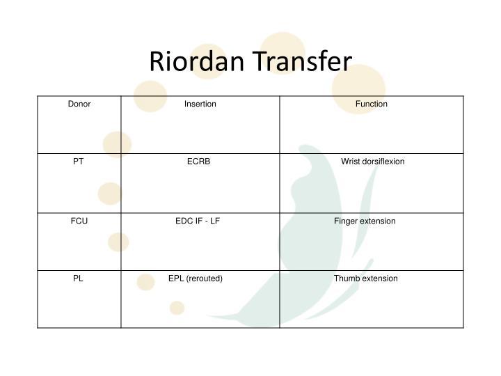 Riordan Transfer