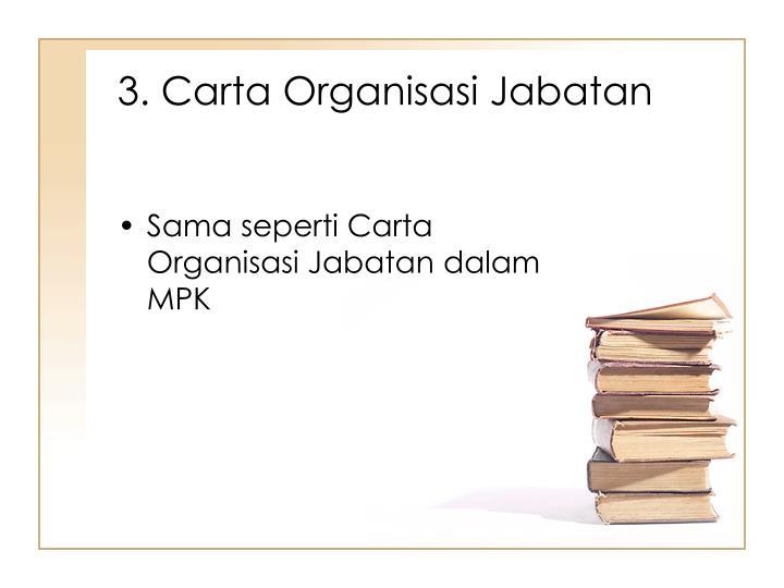 3. Carta Organisasi Jabatan