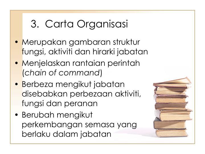 3.  Carta Organisasi