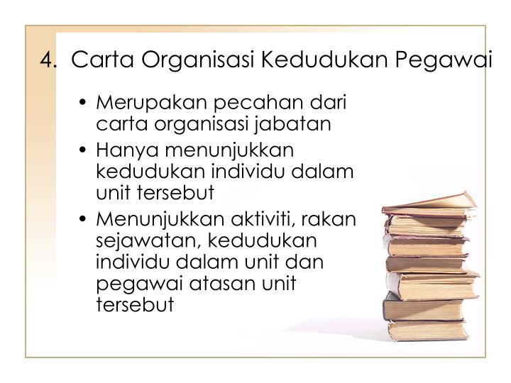 4.  Carta Organisasi Kedudukan Pegawai