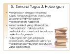 5 senarai tugas hubungan