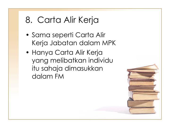 8.  Carta Alir Kerja