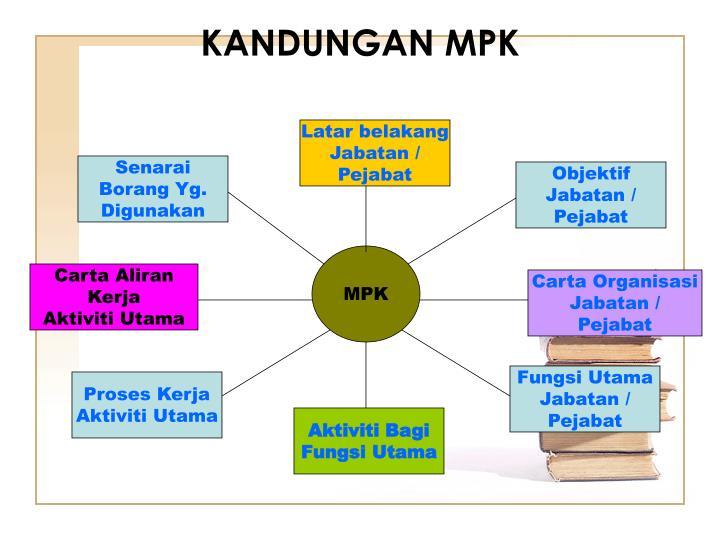 KANDUNGAN MPK