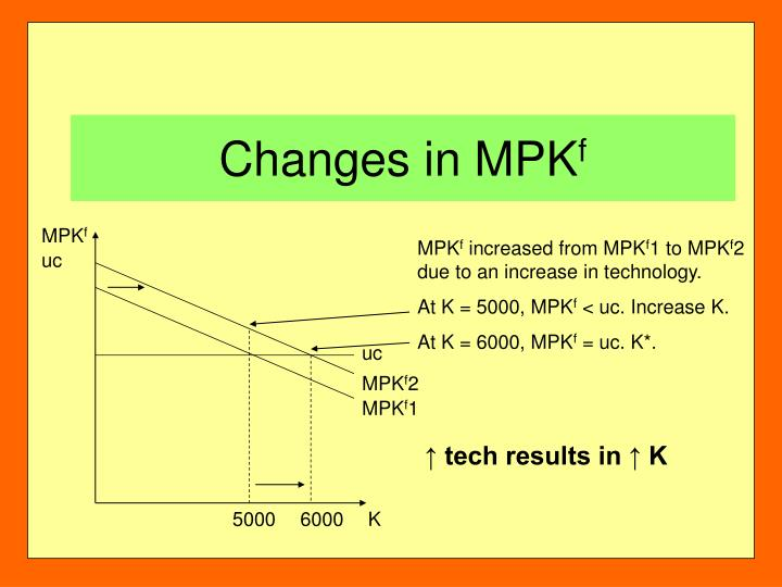 Changes in MPK