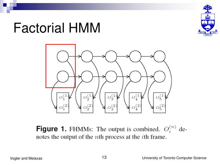 Factorial HMM