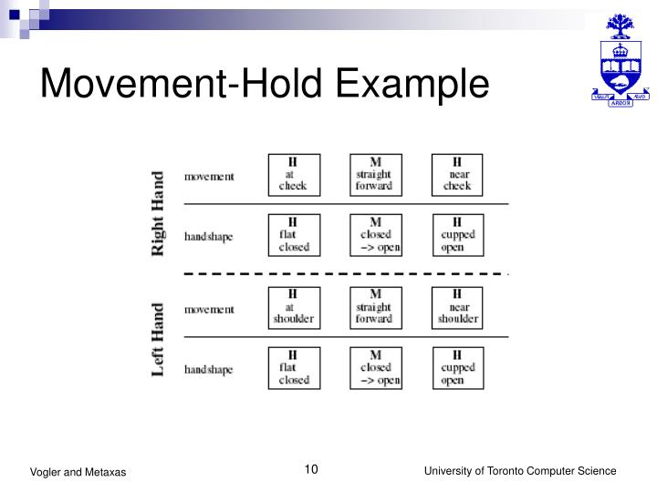 Movement-Hold Example
