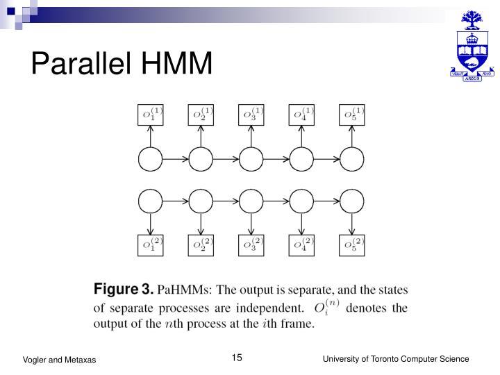 Parallel HMM