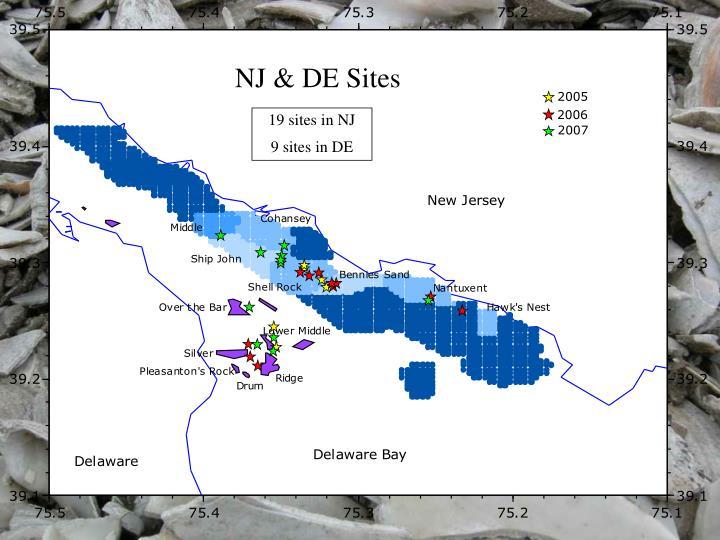 NJ & DE Sites