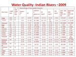 water quality indian rivers 2009