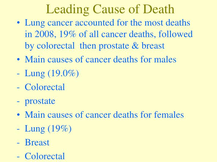 Leading Cause of Death