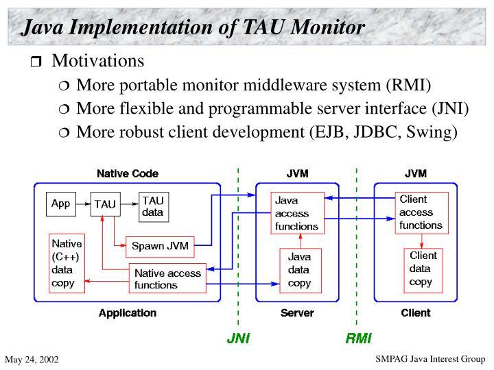 Java Implementation of TAU Monitor