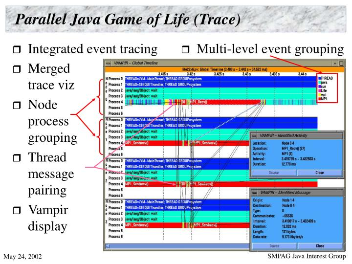 Integrated event tracing