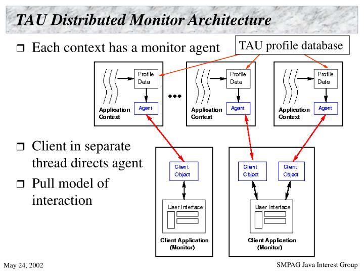 TAU Distributed Monitor Architecture