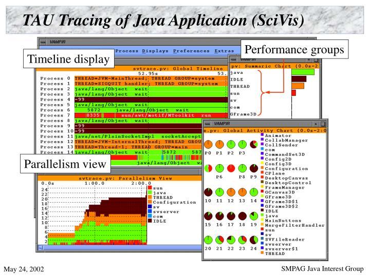 TAU Tracing of Java Application (SciVis)