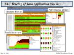tau tracing of java application scivis