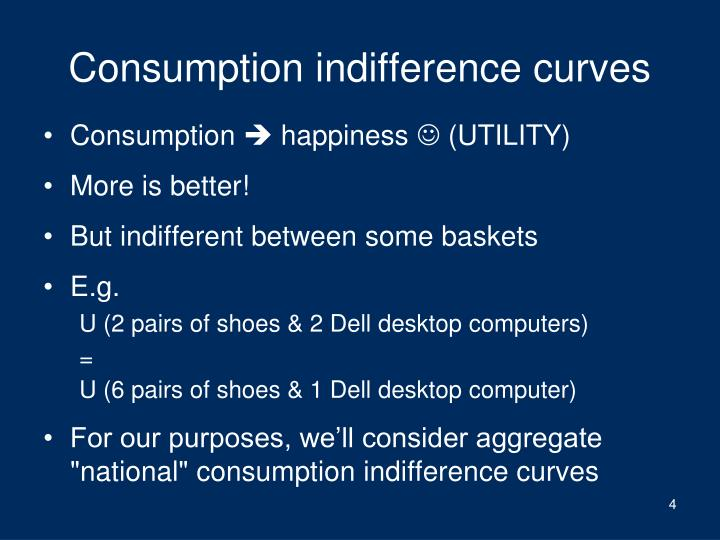 Consumption indifference curves