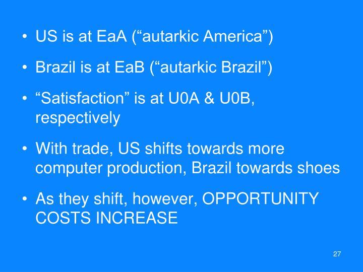 "US is at EaA (""autarkic America"")"
