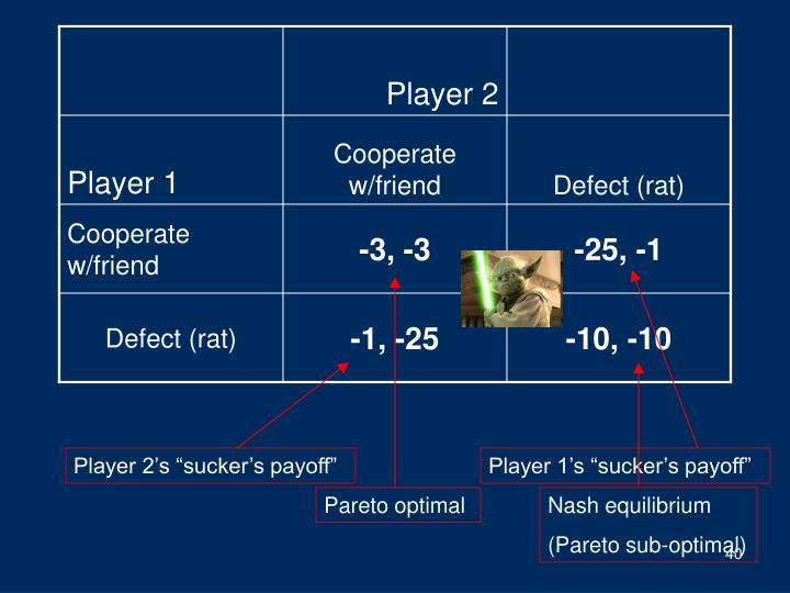 "Player 2's ""sucker's payoff"""